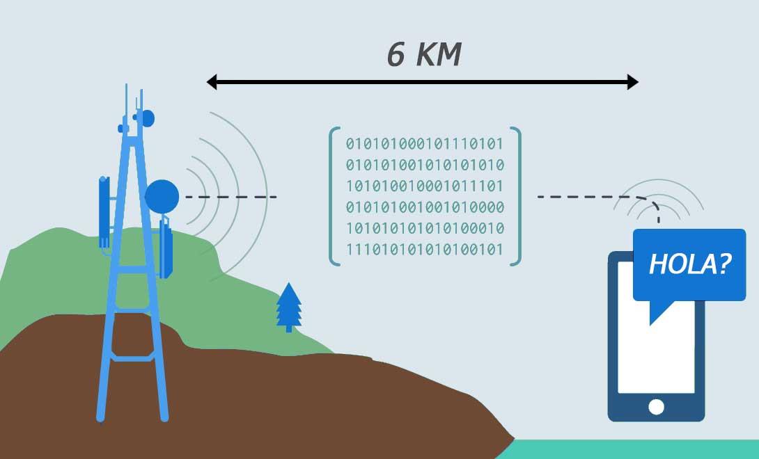 da04ffdc287 Como mejorar la cobertura 4G / 3G en una casa de campo o apartamento